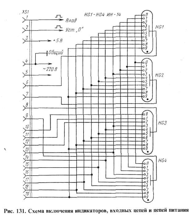 микросхем инверторов