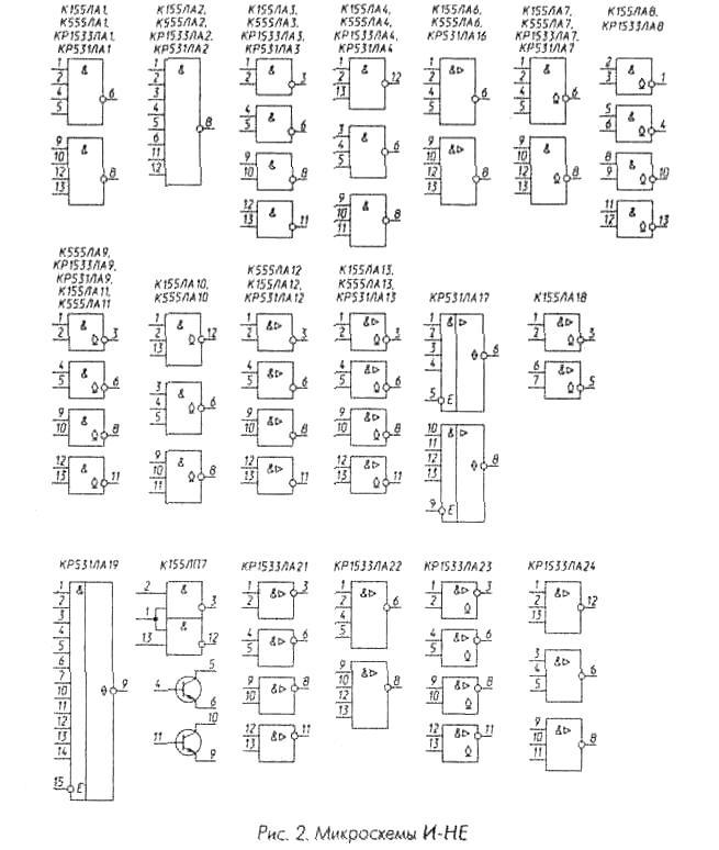 На входах микросхем К155ЛЕ2,