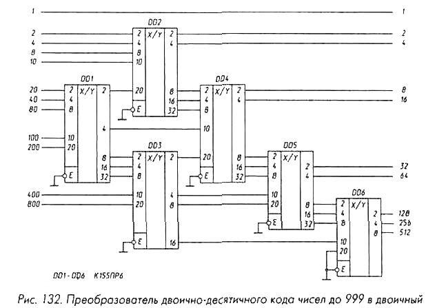 кодов чисел 0-255 и 0-511 в