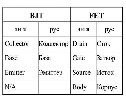 Составные Транзисторы Справочник