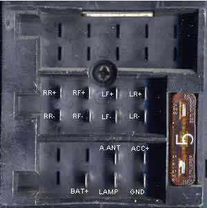Автоматическая дверь t5