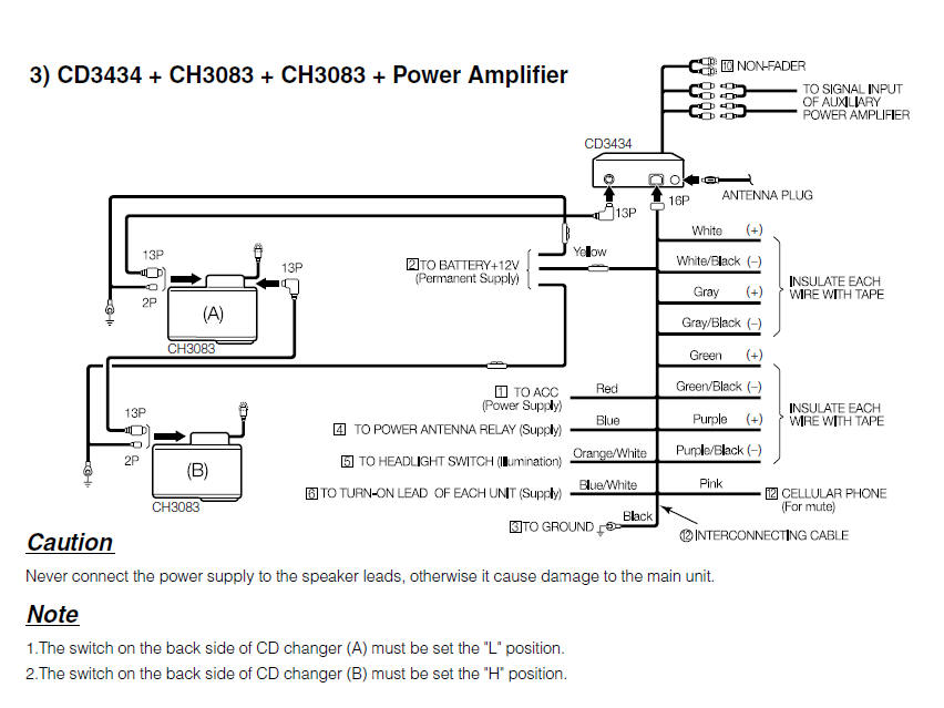 Power Antenna Wiring Diagram Likewise Ford Ignition System Wiring