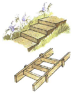 Бетонная лестница на участке 170