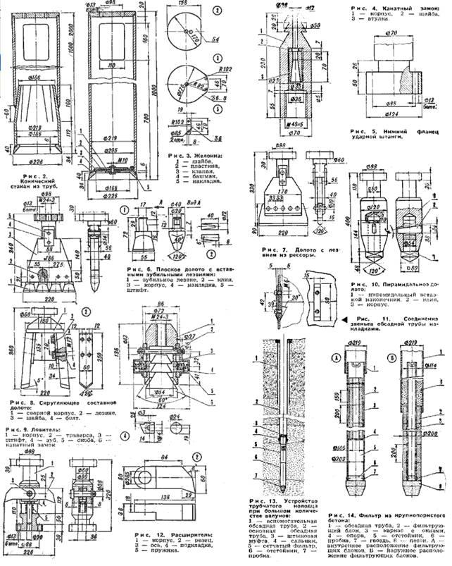 Водокачка-автомат