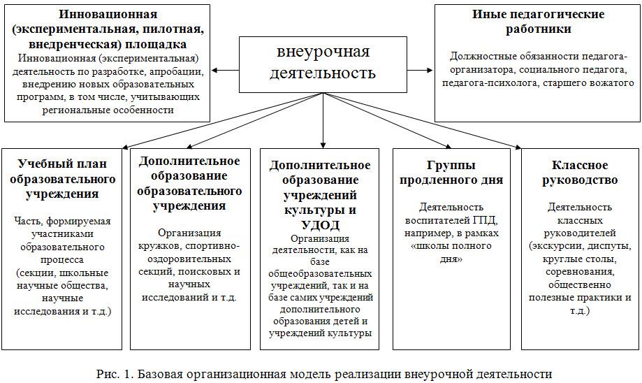 учебный план образовательного