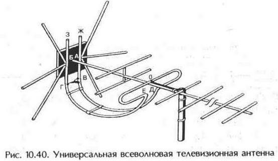 Всеволновая антенна для тв своими руками