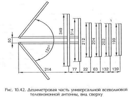 Антенна для своими руками схема телевизора 118