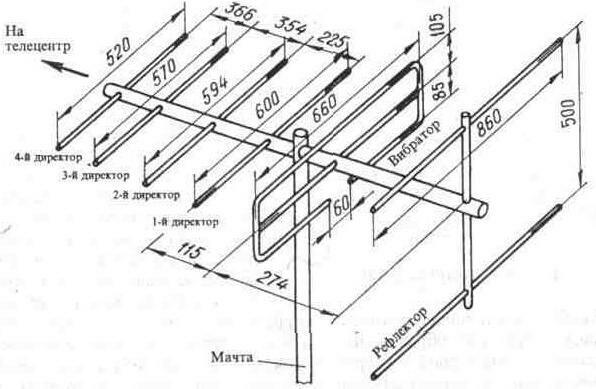 Как сделать своими руками антенну для телевизора