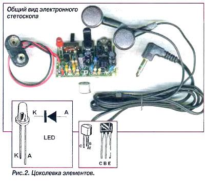 электронного стетоскопа