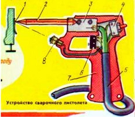 тса-270-1 точечная сварка