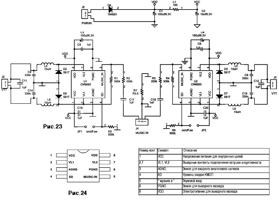 Электронные схемы цифровой усилитель